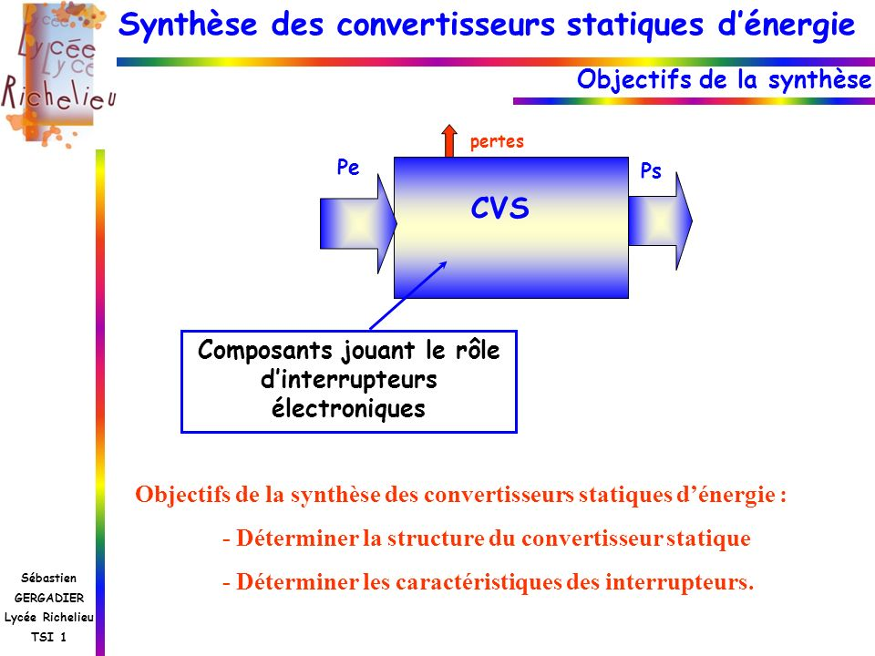 Synthèse des convertisseurs statiques dénergie Sébastien GERGADIER Lycée Richelieu TSI 1 Convertisseur statique INDIRECT Tension / Tension Convertisseurs indirects Possibilité dinterconnexion de ces sources : Structure des CVS INDIRECT Tension / Tension : K5=1 K1=K2=K3=K4=0 K5=0 K1=K4=1 K5=0 K2=K3=1