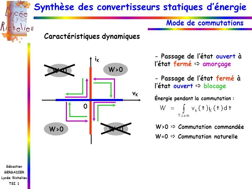 Synthèse des convertisseurs statiques dénergie Sébastien GERGADIER Lycée Richelieu TSI 1 Mode de commutations vKvK iKiK 0 Caractéristiques dynamiques