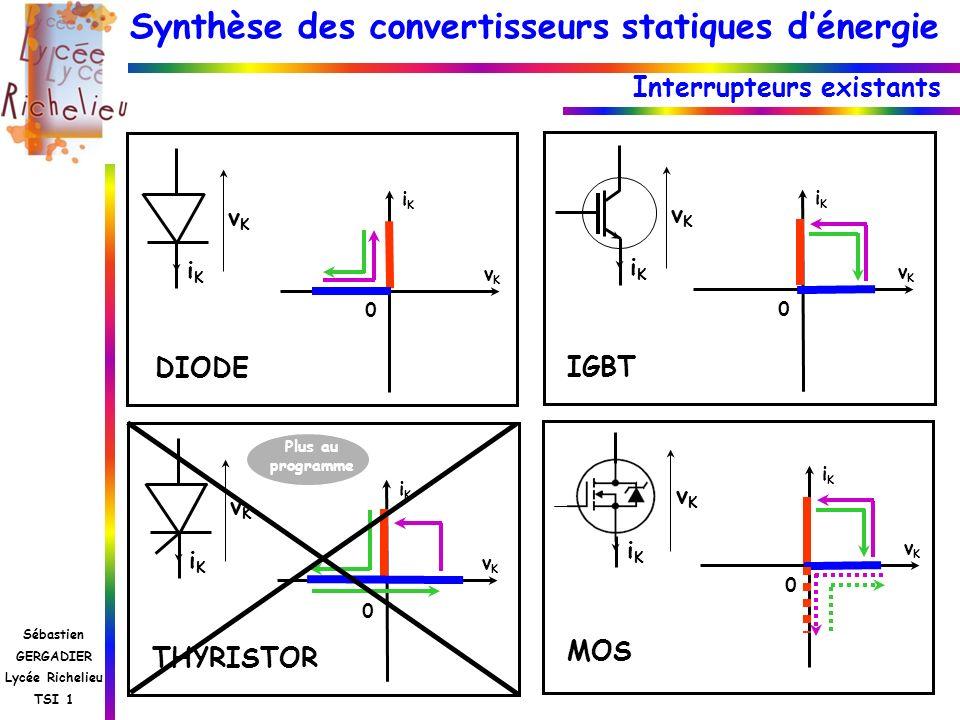 Synthèse des convertisseurs statiques dénergie Sébastien GERGADIER Lycée Richelieu TSI 1 Interrupteurs existants vKvK iKiK 0 vKvK iKiK 0 vKvK iKiK 0 i