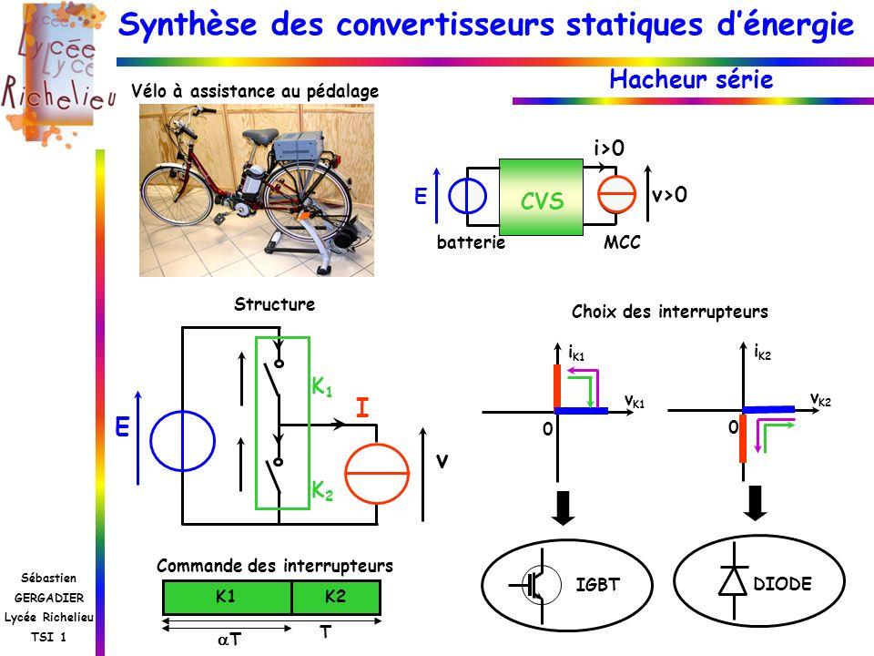 Synthèse des convertisseurs statiques dénergie Sébastien GERGADIER Lycée Richelieu TSI 1 Hacheur série Vélo à assistance au pédalage CVS batterieMCC E
