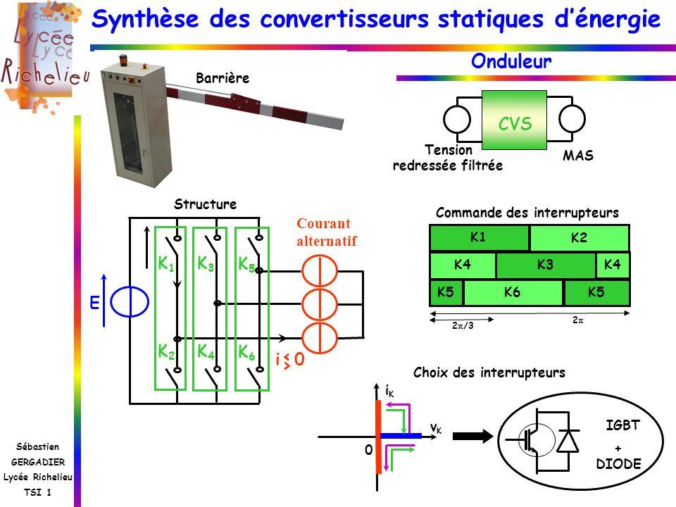 Synthèse des convertisseurs statiques dénergie Sébastien GERGADIER Lycée Richelieu TSI 1 Onduleur Barrière CVS Tension redressée filtrée MAS Commande