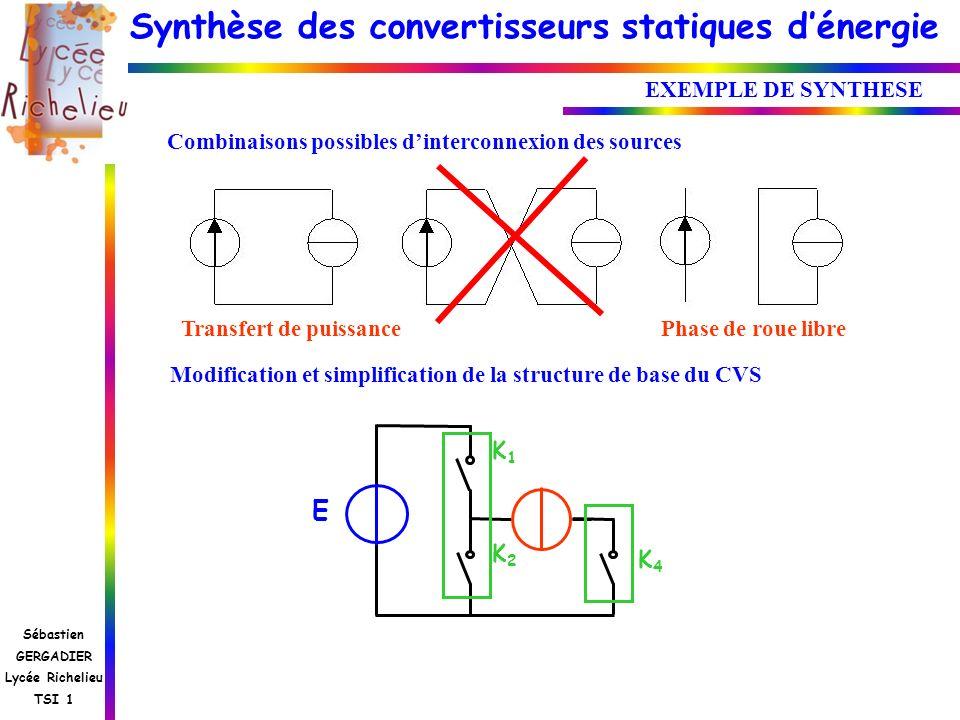 Synthèse des convertisseurs statiques dénergie Sébastien GERGADIER Lycée Richelieu TSI 1 Transfert de puissancePhase de roue libre Modification et sim