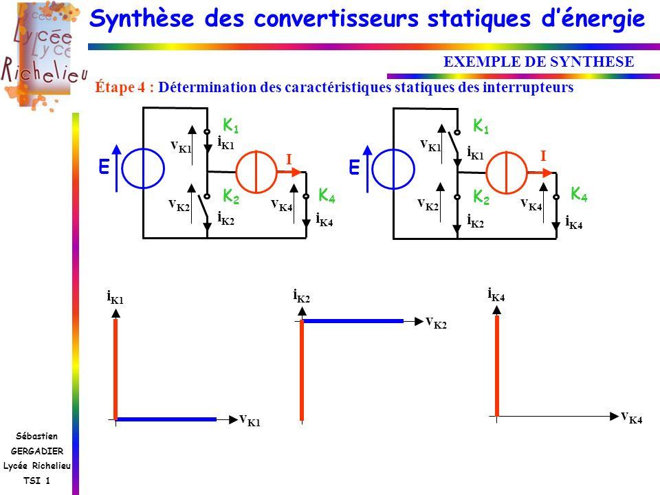 Synthèse des convertisseurs statiques dénergie Sébastien GERGADIER Lycée Richelieu TSI 1 EXEMPLE DE SYNTHESE Étape 4 : Détermination des caractéristiq