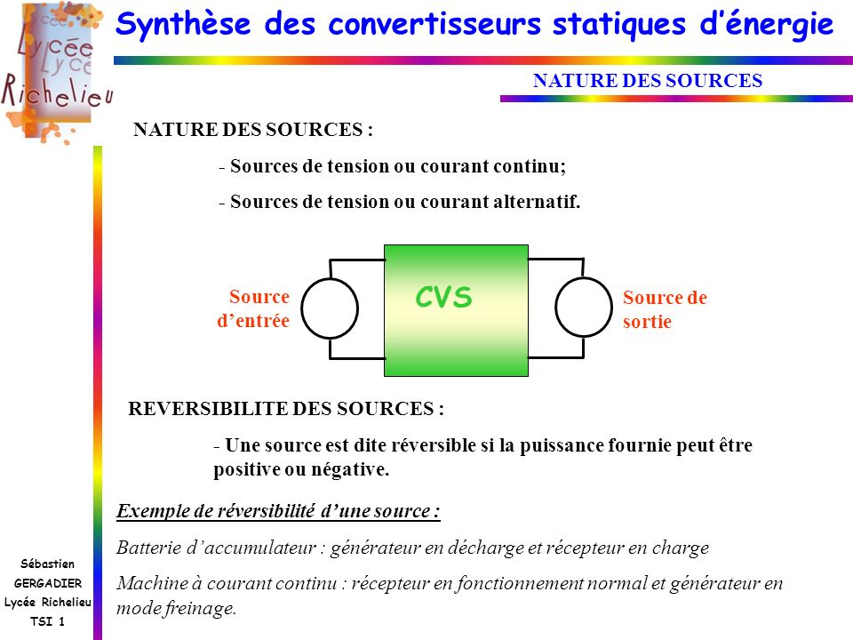 Synthèse des convertisseurs statiques dénergie Sébastien GERGADIER Lycée Richelieu TSI 1 NATURE DES SOURCES : - Sources de tension ou courant continu;