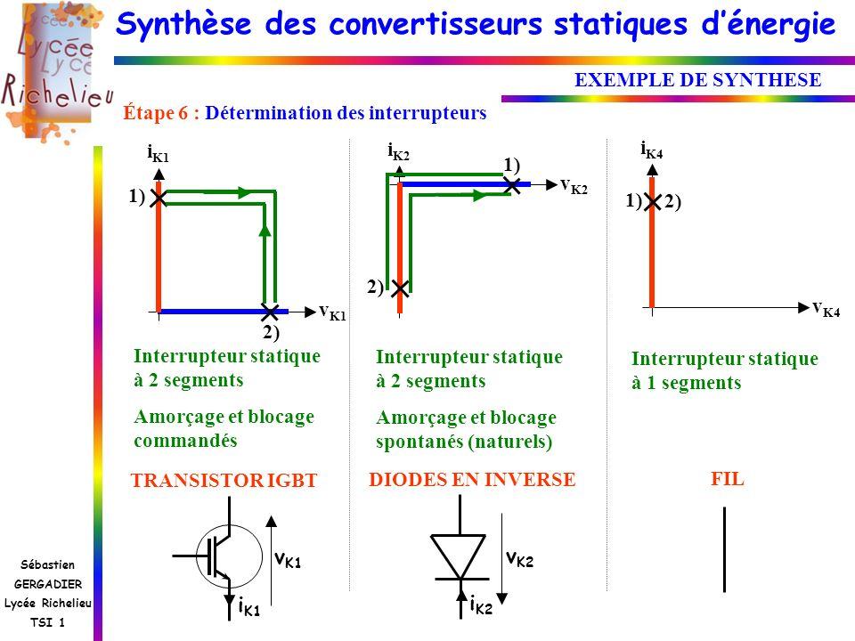 Synthèse des convertisseurs statiques dénergie Sébastien GERGADIER Lycée Richelieu TSI 1 EXEMPLE DE SYNTHESE Étape 6 : Détermination des interrupteurs