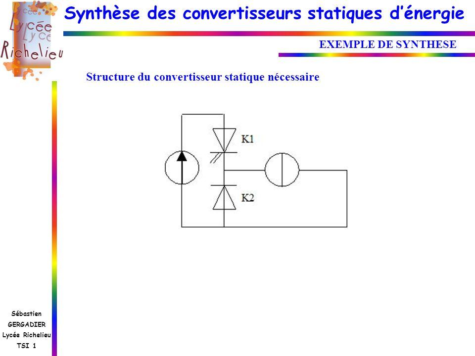 Synthèse des convertisseurs statiques dénergie Sébastien GERGADIER Lycée Richelieu TSI 1 EXEMPLE DE SYNTHESE Structure du convertisseur statique néces