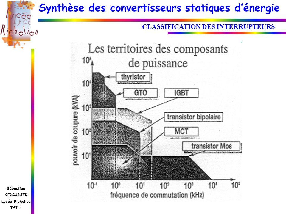 Synthèse des convertisseurs statiques dénergie Sébastien GERGADIER Lycée Richelieu TSI 1 CLASSIFICATION DES INTERRUPTEURS