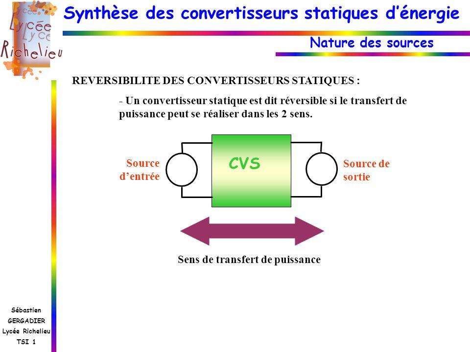 Synthèse des convertisseurs statiques dénergie Sébastien GERGADIER Lycée Richelieu TSI 1 Nature des sources REVERSIBILITE DES CONVERTISSEURS STATIQUES