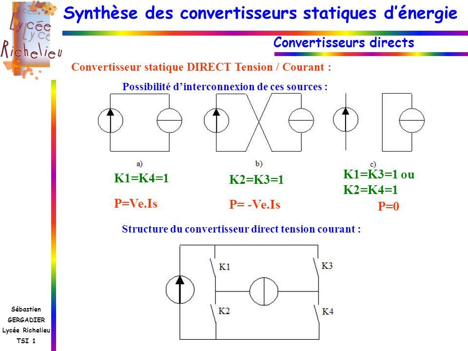 Synthèse des convertisseurs statiques dénergie Sébastien GERGADIER Lycée Richelieu TSI 1 Convertisseurs directs Convertisseur statique DIRECT Tension