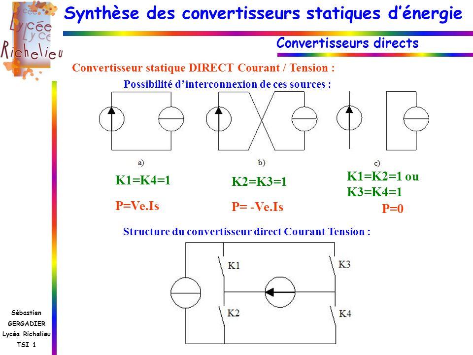 Synthèse des convertisseurs statiques dénergie Sébastien GERGADIER Lycée Richelieu TSI 1 Convertisseurs directs Convertisseur statique DIRECT Courant