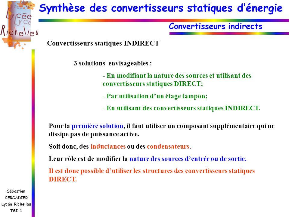 Synthèse des convertisseurs statiques dénergie Sébastien GERGADIER Lycée Richelieu TSI 1 Convertisseurs statiques INDIRECT Convertisseurs indirects 3