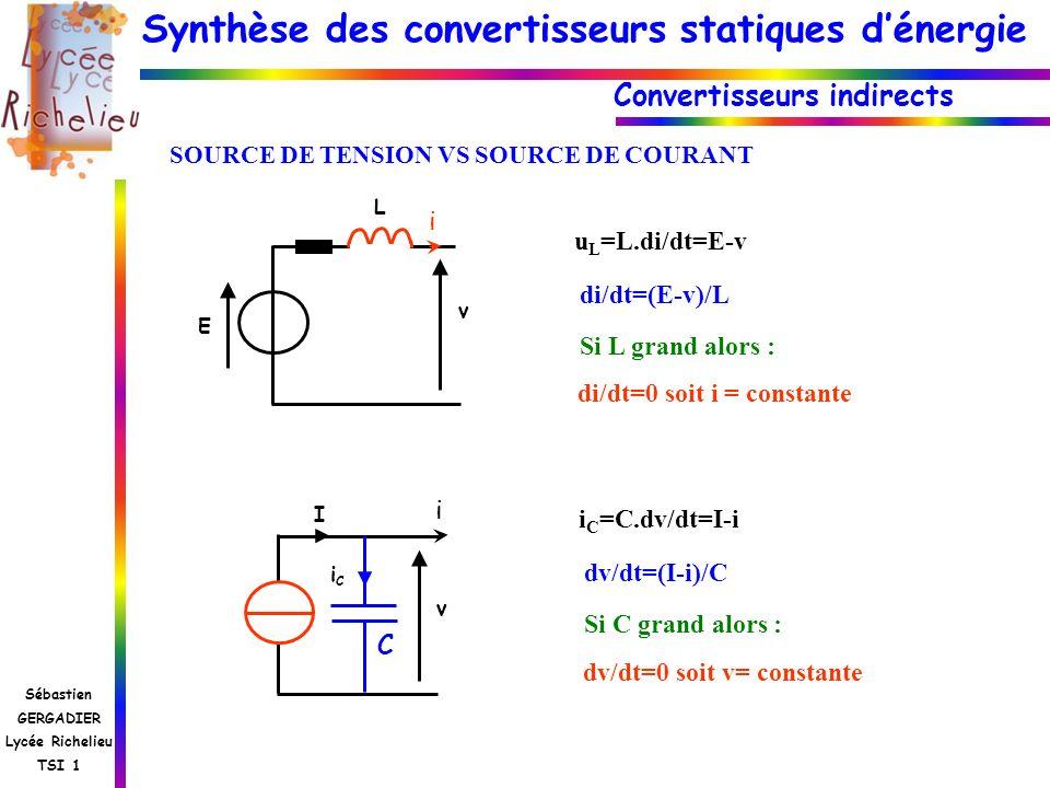 Synthèse des convertisseurs statiques dénergie Sébastien GERGADIER Lycée Richelieu TSI 1 SOURCE DE TENSION VS SOURCE DE COURANT Convertisseurs indirec