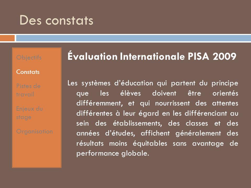 Des constats Évaluation Internationale PISA 2009 Les systèmes déducation qui partent du principe que les élèves doivent être orientés différemment, et qui nourrissent des attentes différentes à leur égard en les différenciant au sein des établissements, des classes et des années détudes, affichent généralement des résultats moins équitables sans avantage de performance globale.