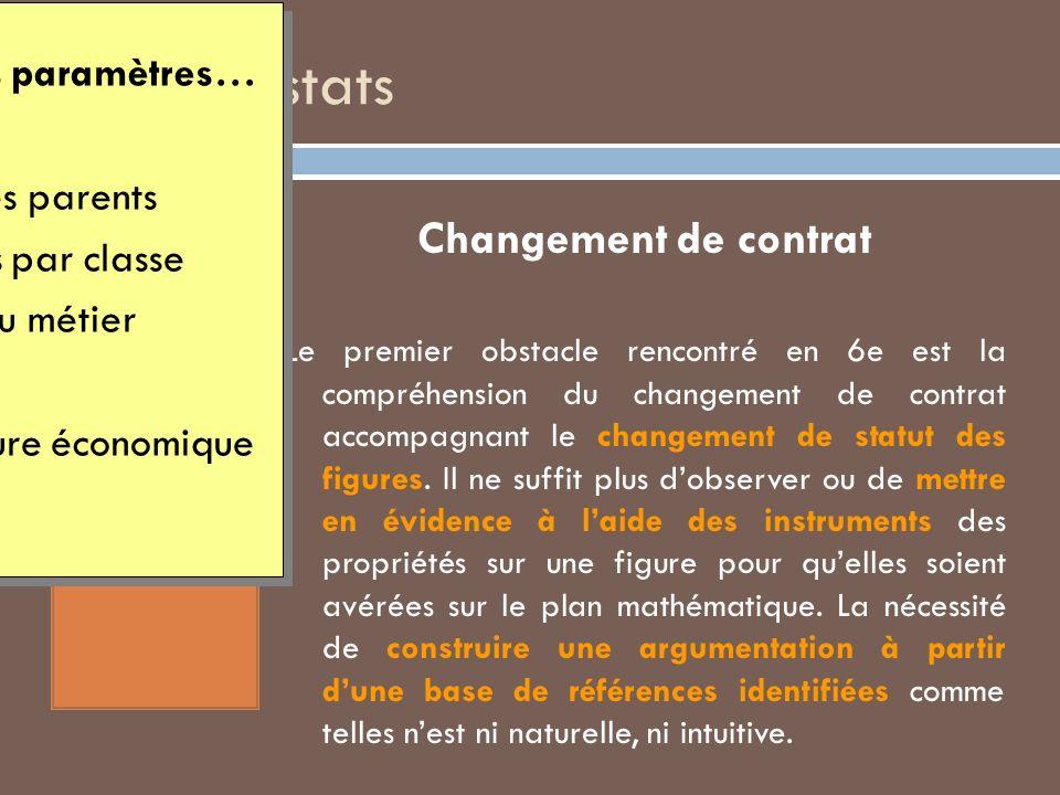 Des constats Changement de contrat Le premier obstacle rencontré en 6e est la compréhension du changement de contrat accompagnant le changement de statut des figures.