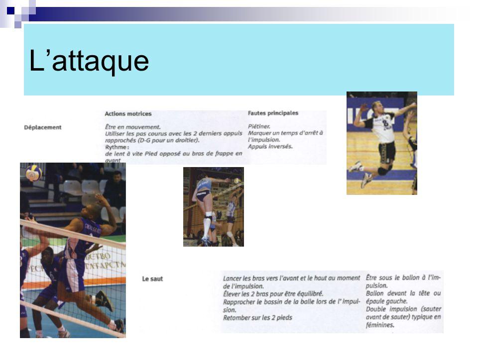 Lattaque