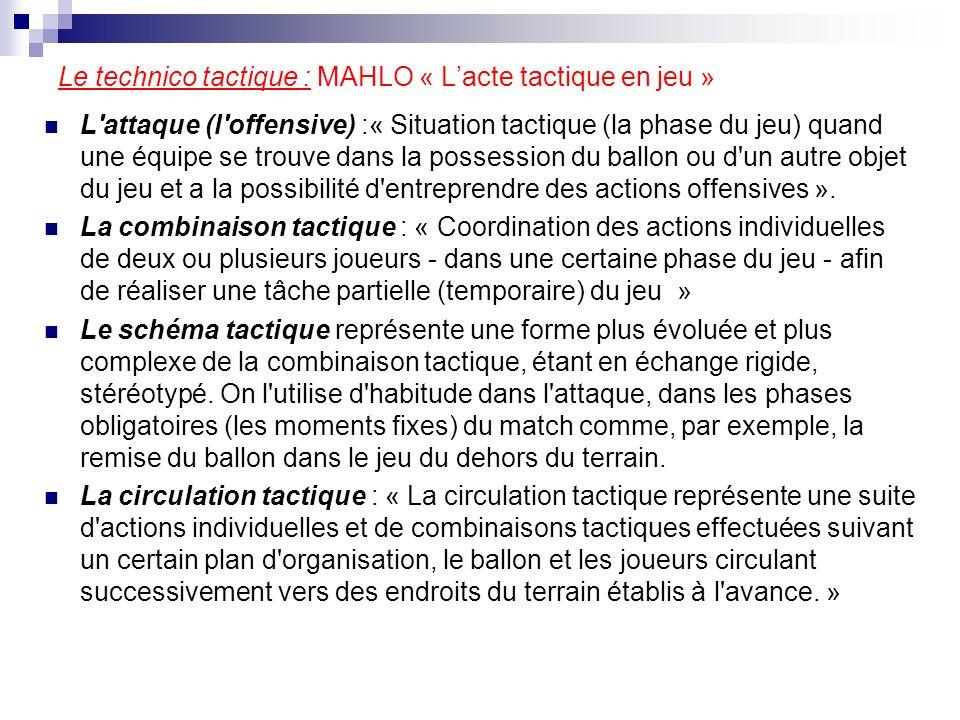 Le technico tactique : MAHLO « Lacte tactique en jeu » L'attaque (l'offensive) :« Situation tactique (la phase du jeu) quand une équipe se trouve dans