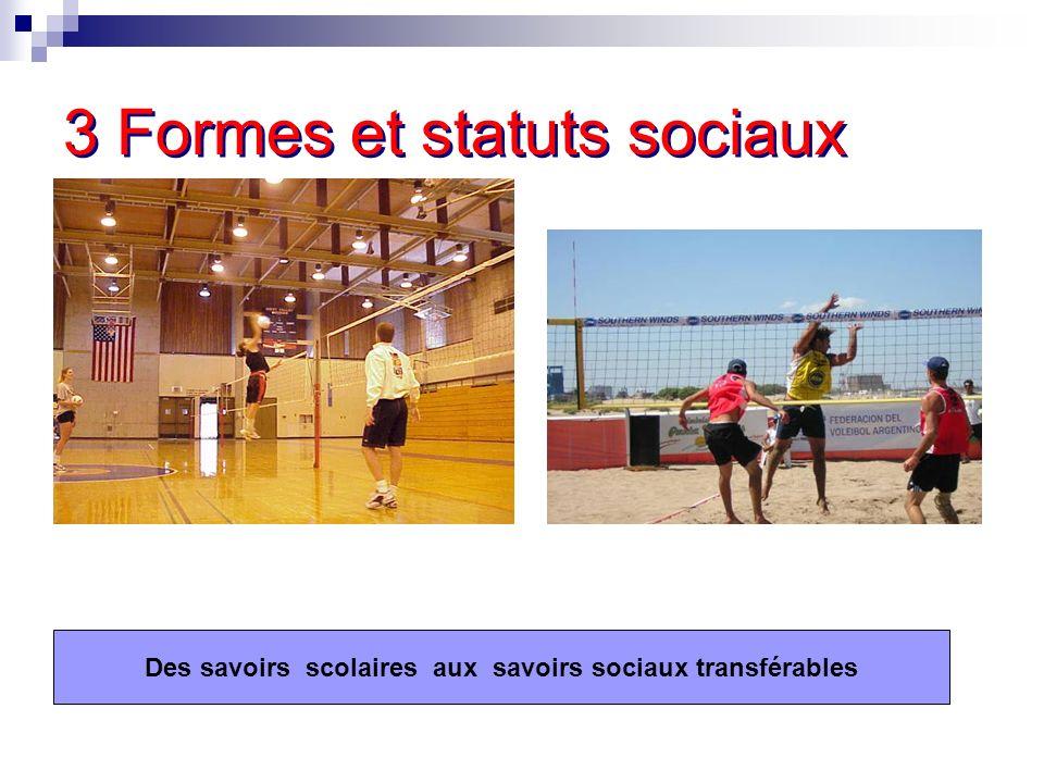 3 Formes et statuts sociaux Des savoirs scolaires aux savoirs sociaux transférables
