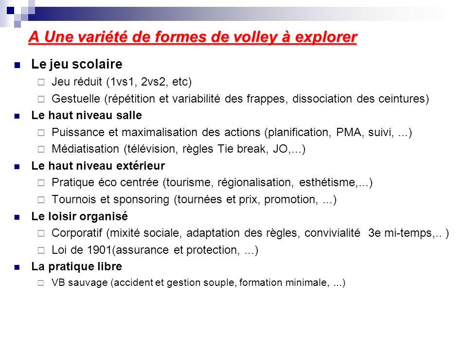 A Une variété de formes de volley à explorer Le jeu scolaire Jeu réduit (1vs1, 2vs2, etc) Gestuelle (répétition et variabilité des frappes, dissociati