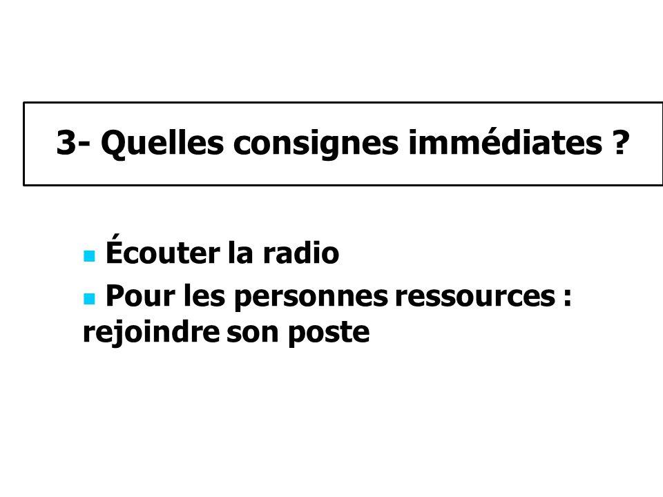 Écouter la radio Pour les personnes ressources : rejoindre son poste 3- Quelles consignes immédiates ?