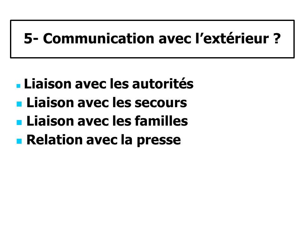 Liaison avec les autorités Liaison avec les secours Liaison avec les familles Relation avec la presse 5- Communication avec lextérieur