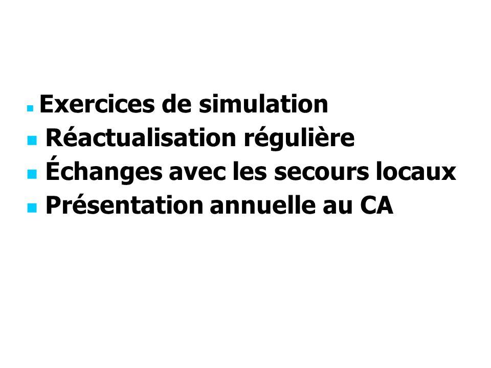 Exercices de simulation Réactualisation régulière Échanges avec les secours locaux Présentation annuelle au CA