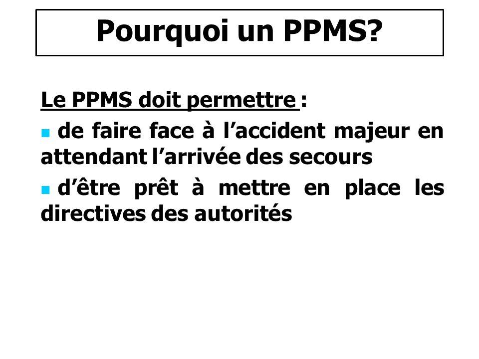 Pourquoi un PPMS? Le PPMS doit permettre : de faire face à laccident majeur en attendant larrivée des secours dêtre prêt à mettre en place les directi
