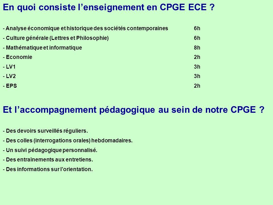 En quoi consiste lenseignement en CPGE ECE ? - Analyse économique et historique des sociétés contemporaines 6h - Culture générale (Lettres et Philosop