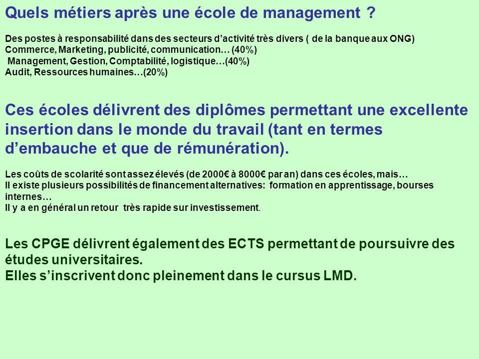 Quels métiers après une école de management ? Des postes à responsabilité dans des secteurs dactivité très divers ( de la banque aux ONG) Commerce, Ma