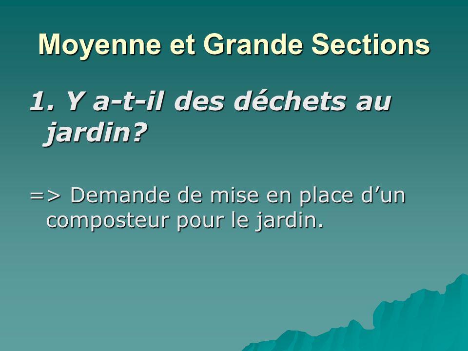 Moyenne et Grande Sections 1. Y a-t-il des déchets au jardin? => Demande de mise en place dun composteur pour le jardin.