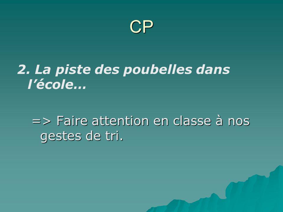CP 2. La piste des poubelles dans lécole… => Faire attention en classe à nos gestes de tri.