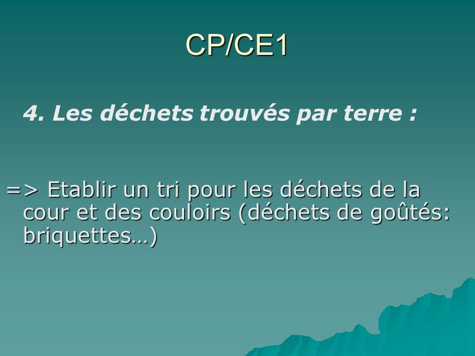 CP/CE1 4.