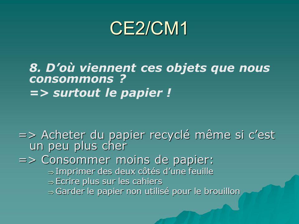 CE2/CM1 8. Doù viennent ces objets que nous consommons ? => surtout le papier ! => Acheter du papier recyclé même si cest un peu plus cher => Consomme