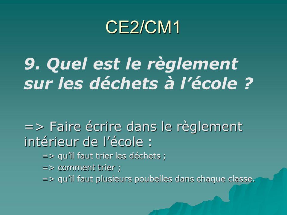 CE2/CM1 9. Quel est le règlement sur les déchets à lécole ? => Faire écrire dans le règlement intérieur de lécole : => quil faut trier les déchets ; =