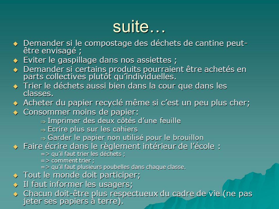 suite… Demander si le compostage des déchets de cantine peut- être envisagé ; Demander si le compostage des déchets de cantine peut- être envisagé ; E