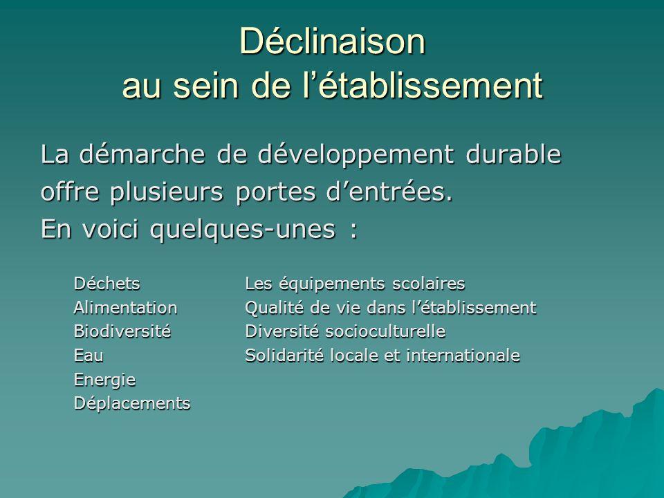 Déclinaison au sein de létablissement La démarche de développement durable offre plusieurs portes dentrées. En voici quelques-unes : Déchets Les équip