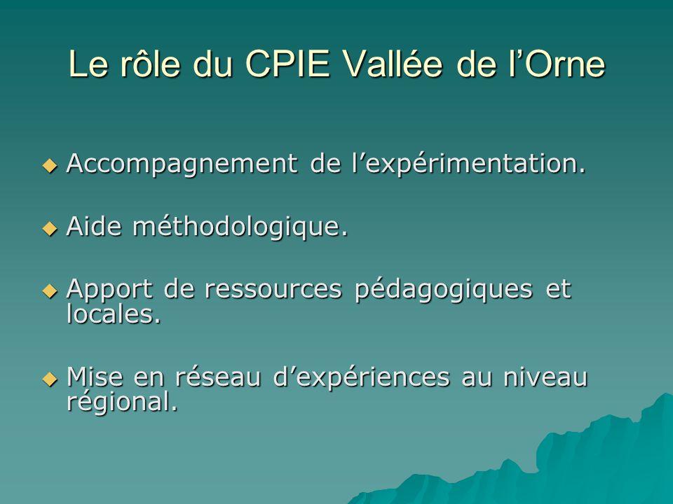 Le rôle du CPIE Vallée de lOrne Accompagnement de lexpérimentation. Accompagnement de lexpérimentation. Aide méthodologique. Aide méthodologique. Appo