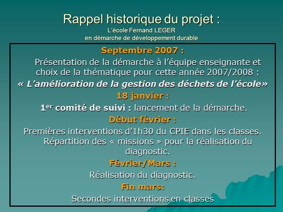 Rappel historique du projet : Lécole Fernand LEGER en démarche de développement durable Septembre 2007 : Présentation de la démarche à léquipe enseign