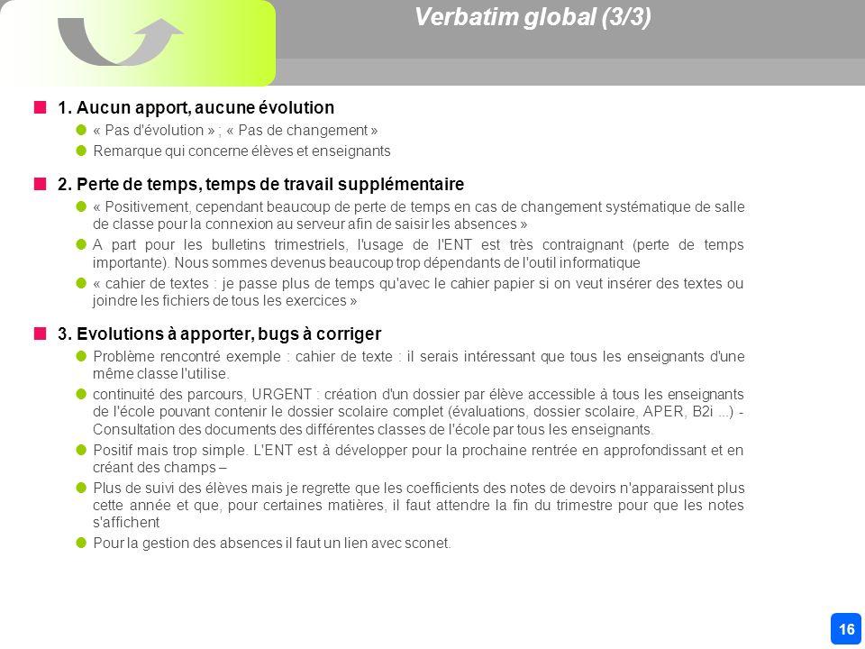 16 Verbatim global (3/3) 1. Aucun apport, aucune évolution « Pas d'évolution » ; « Pas de changement » Remarque qui concerne élèves et enseignants 2.