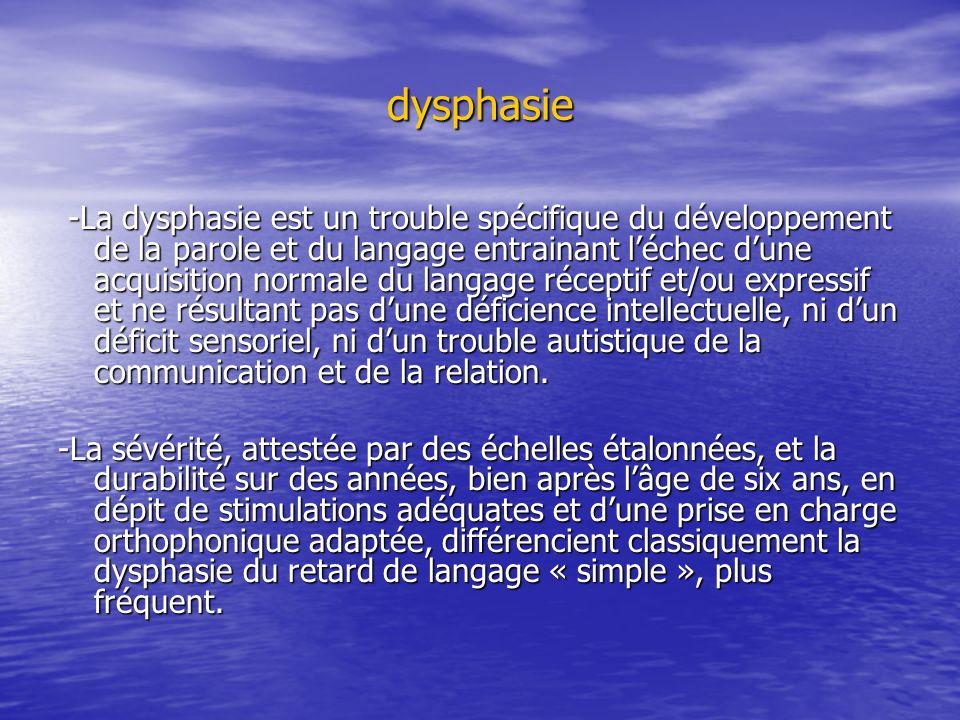 dysphasie -La dysphasie est un trouble spécifique du développement de la parole et du langage entrainant léchec dune acquisition normale du langage ré