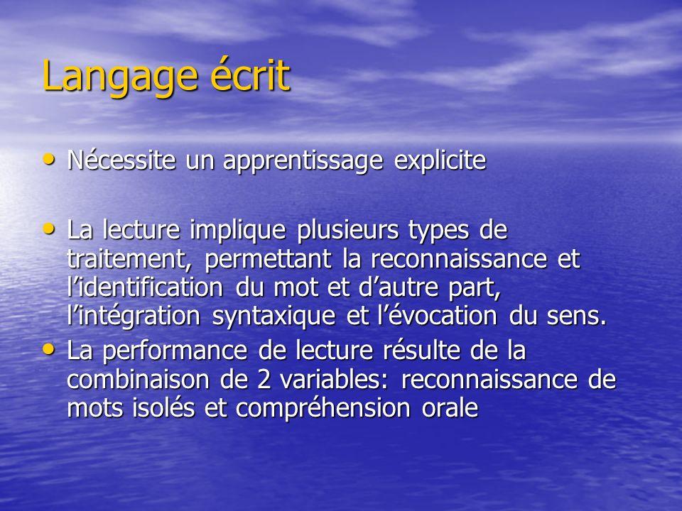 Langage écrit Nécessite un apprentissage explicite Nécessite un apprentissage explicite La lecture implique plusieurs types de traitement, permettant