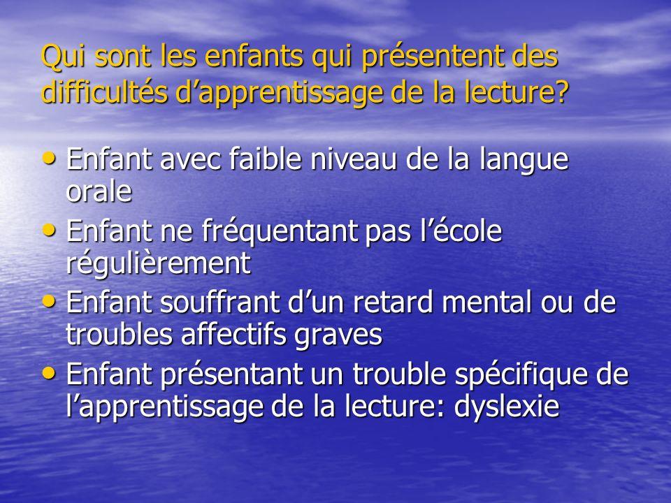 Qui sont les enfants qui présentent des difficultés dapprentissage de la lecture? Enfant avec faible niveau de la langue orale Enfant avec faible nive