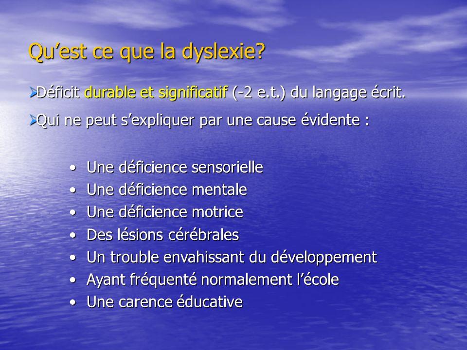 Déficit durable et significatif (-2 e.t.) du langage écrit. Déficit durable et significatif (-2 e.t.) du langage écrit. Qui ne peut sexpliquer par une