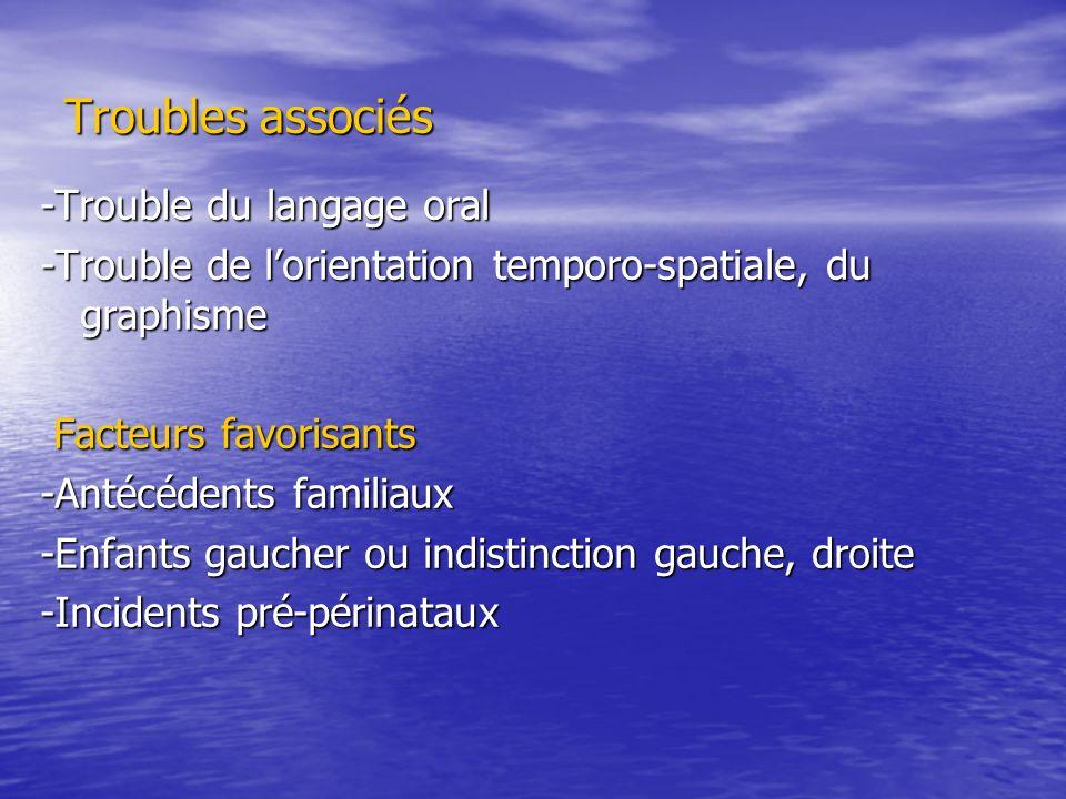 Troubles associés -Trouble du langage oral -Trouble de lorientation temporo-spatiale, du graphisme Facteurs favorisants Facteurs favorisants -Antécéde
