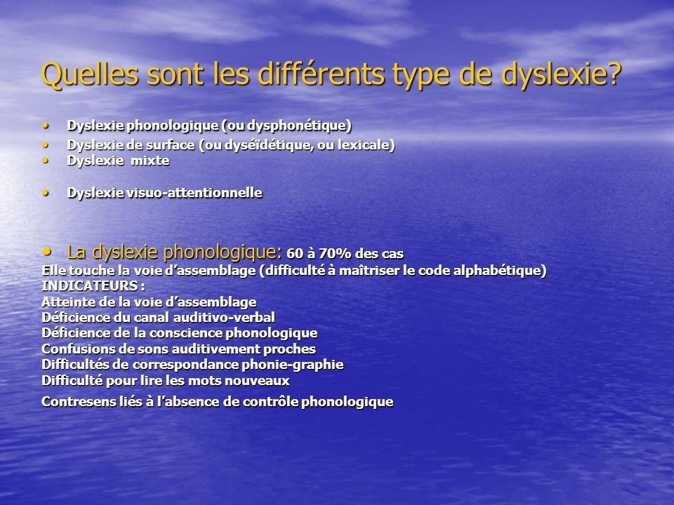 Quelles sont les différents type de dyslexie? Dyslexie phonologique (ou dysphonétique) Dyslexie phonologique (ou dysphonétique) Dyslexie de surface (o