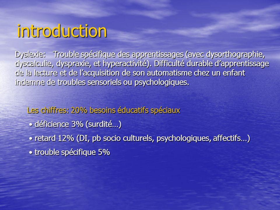 Dyslexie: Trouble spécifique des apprentissages (avec dysorthographie, dyscalculie, dyspraxie, et hyperactivité). Difficulté durable dapprentissage de