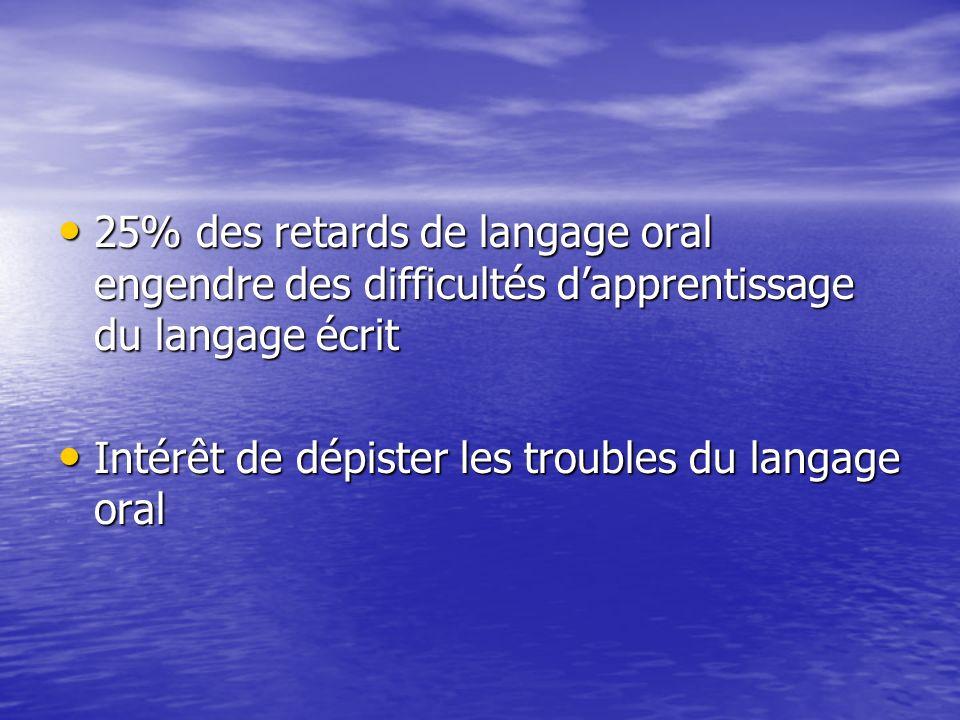 25% des retards de langage oral engendre des difficultés dapprentissage du langage écrit 25% des retards de langage oral engendre des difficultés dapp