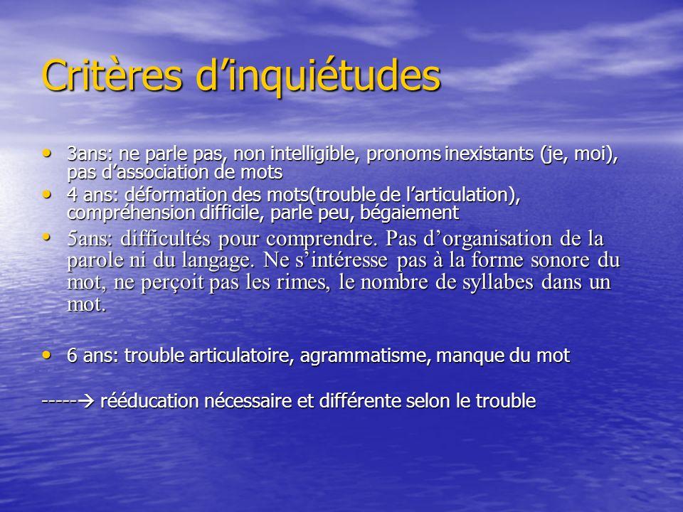 Critères dinquiétudes 3ans: ne parle pas, non intelligible, pronoms inexistants (je, moi), pas dassociation de mots 3ans: ne parle pas, non intelligib