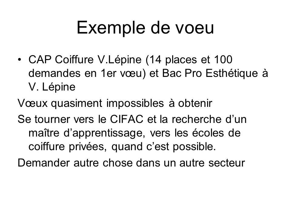 Exemple de voeu CAP Coiffure V.Lépine (14 places et 100 demandes en 1er vœu) et Bac Pro Esthétique à V.