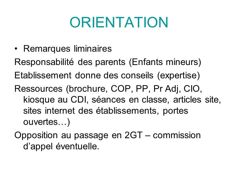 FORMULER DES VŒUX (voie professionnelle) 2nde Professionnelle ou classe de C.A.P.