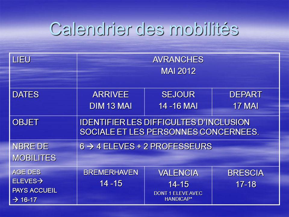 Calendrier des mobilités LIEUAVRANCHES MAI 2012 DATESARRIVEE DIM 13 MAI SEJOUR 14 -16 MAI DEPART 17 MAI OBJET IDENTIFIER LES DIFFICULTES DINCLUSION SOCIALE ET LES PERSONNES CONCERNEES.